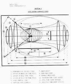 project pegasus teleportation