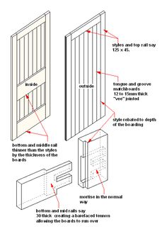 foam core insualtion panel door - Google Search