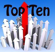 Top Ten Websites of 2012