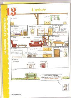 13. La maison la maison, vocabolario, langu français, learn french, teach french, vocabulair, french lesson, fle, french stuff