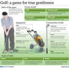 Golf: A Game for True Gentlemen #golf #Game #True #Gentleman #Sports #Infographics