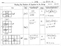 Here's a nice idea for helping students decompose arrays into smaller arrays.