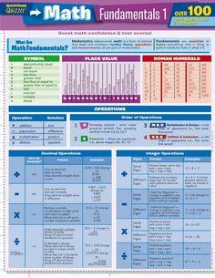 Math Fundamentals Quizzer