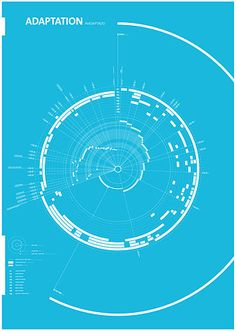 data visualization radar