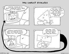 How conflict escalates
