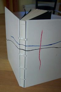 Non-adhesive binding by Ulrich Widmann. cover in painted wood, sewing on pvc, made without using paste