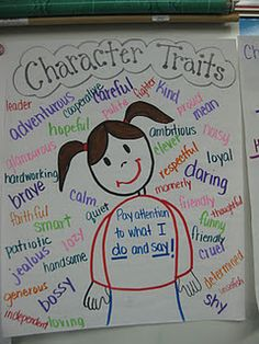 Anchor Characters
