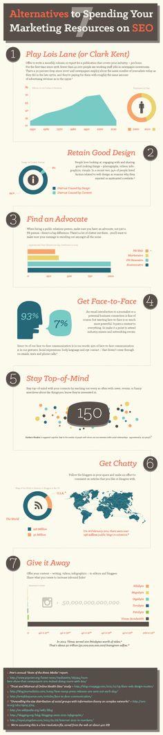 7 marketing alternatives to SEO #Infographic #SEO