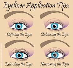 eye liner applications - Bing Images