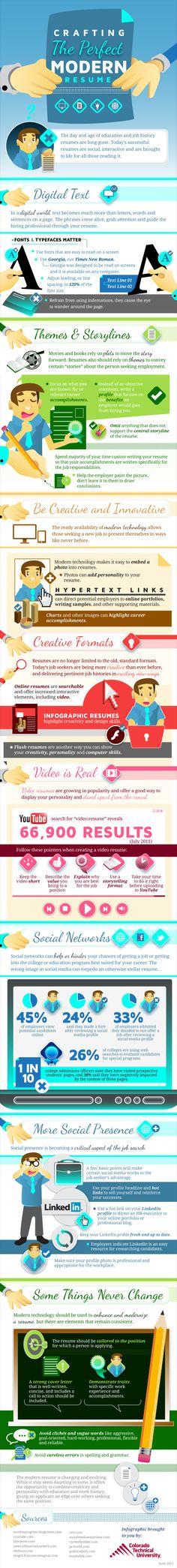 modern resume tips infographic