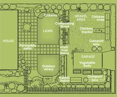 More from the Sustainable Garden--this is a plan of the backyard garden, showing how patio, lawn, vegetable and fruit beds, composting, rain barrels, ornamental plants, and gravel can be integrated beautifully, sustainably, and productively.