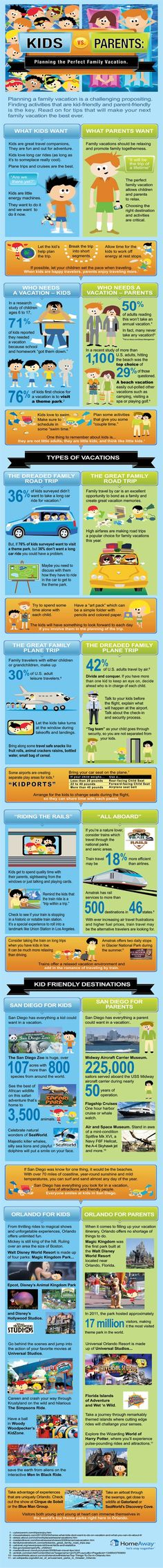 Vacations for Parents and Kids [Infographic]