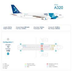 SATA AIRLINES AIRBUS A320 AIRCRAFT SEATING CHART