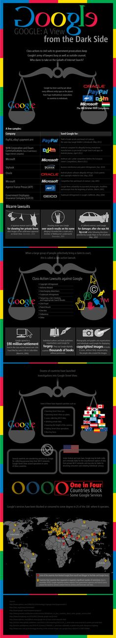#Google: A View from the Dark Side. Google in the Courtroom, The Dark Side of Success