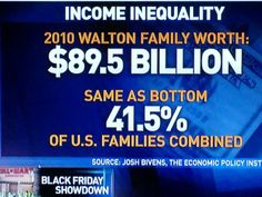 Editorial: The Walton Family, Who Owns Walmart, are Living Off Social Security Benefits!