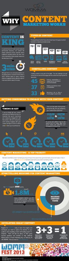 Why Content Marketing Works #Infographic ... Click for more details.