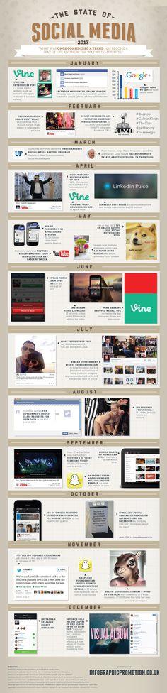 The state of social media 2013 #infografia #infographic #socialmedia
