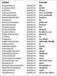 Modern write admission essay   dopecans com