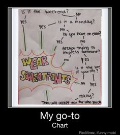 My everyday thought process in college.