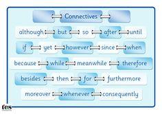SLP Conjunction Freebies On Pinterest Transition Words Worksheets