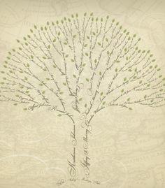 family tree wall idea