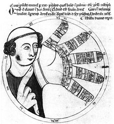 In Medieval music, the Guidonian hand was a mnemonic device used to assist singers in learning to sight-sing. Some form of the device may have been used by Guido of Arezzo, a medieval music theorist who wrote treatises, including one instructing singers in sightreading.