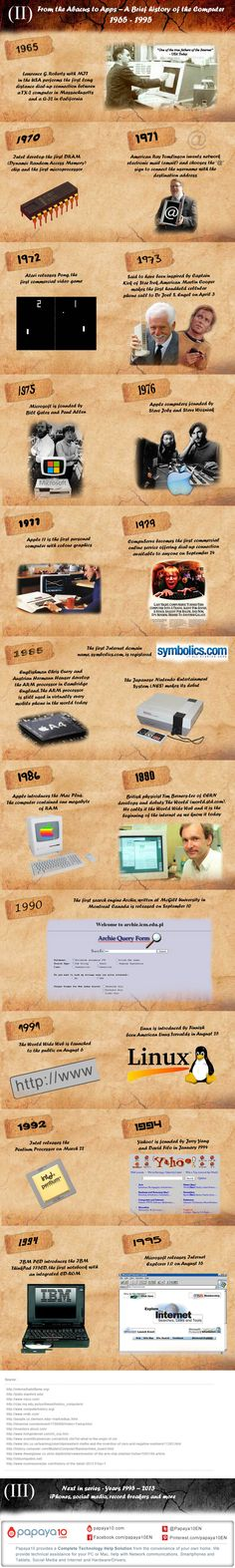 From the Abacus to Apps - A Brief History of the Computer #Computer #History #Tablet #Smartphone #Laptop #Microchip