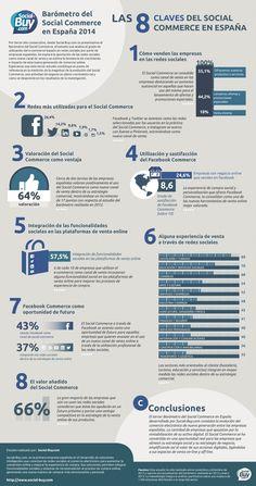 Barómetro de Social Commerce en España 2014. Infografía en español. #Community Manager