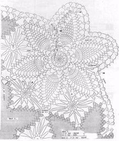 Table Center - Wildflowers Crochet Pattern