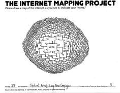 Ordering The Chaos: The Internet Mapping Project