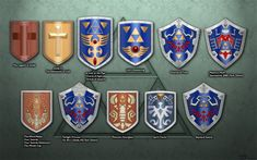 Different shields