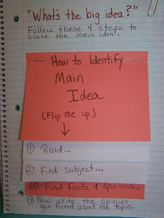 Main idea foldable for reading journals