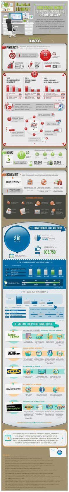 How Social Media Is Revolutionizing Home Decor [INFOGRAPHIC] #socialmedia #homedecor