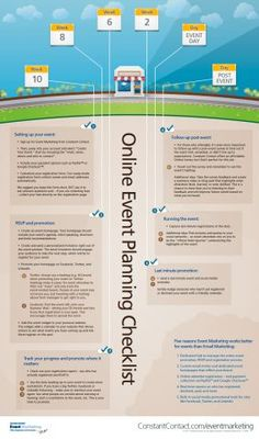 Online Event Planning Checklist. This is great!