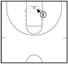 Video tutorial on teaching lay-up