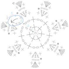 Reading a Crochet Chart ✿⊱╮Teresa Restegui http://www.pinterest.com/teretegui/✿⊱╮