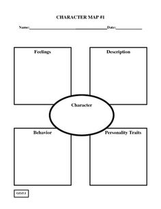 {freebie} 29 different graphic organizers for responding to reading.