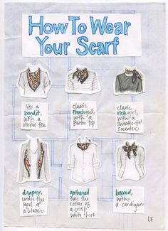 My Closet in Sketches: how to wear your scarf