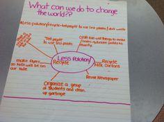 school idea