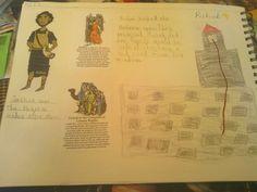 Joshua & Rahab