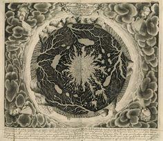 Athanasius Kircher's model of the earth's internal oceans, from Mundus Subterraneus, 1664
