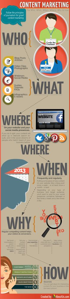 Content Marketing: Who, What, When, Where, Why, and How. #infographics