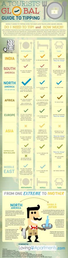A Tourist's Global Guide to Tipping #infografía