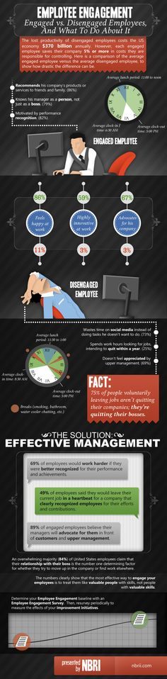 Employee Engagement #Infographic