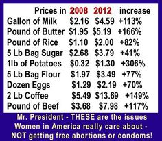 The issues women in America really care about