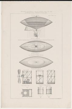 Electric Powered Airship Designed By Albert and Gaston Tissandier [1883]