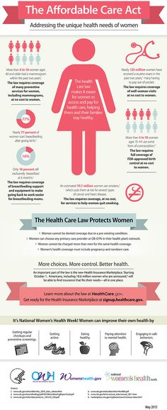 The Affordable Care Act & women's health, by the numbers #Obamacare