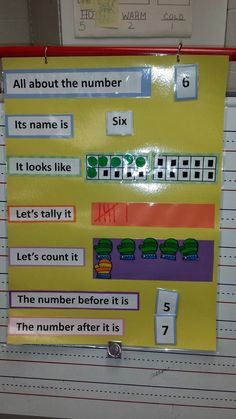 Focus Wall Idea for the Number of the Day/Week