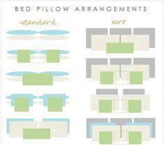 Bed throw pillow arrangements cheat sheet