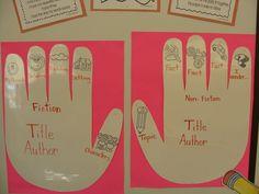 5 finger retell for fiction/nonfiction